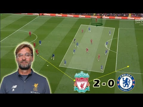A Clinical Liverpool Performance   Liverpool vs Chelsea 2-0   Tactical Analysis