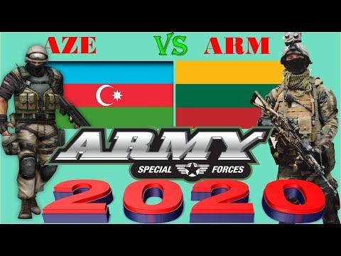 Азербайджан VS  Армения Нагорный Карабах(Арцах)/ Сравнение Армии и Вооруженные силы 2020