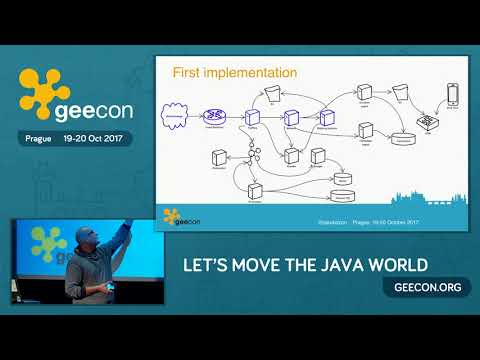 GeeCON Prague 2017: Jakub Dżon - High request rate system architecture - an Ad Tech case study