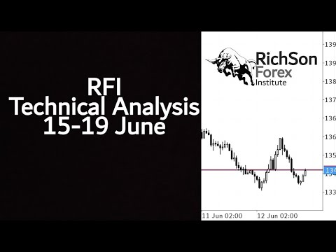 rfi-technical-analysis-for-15th-19-june