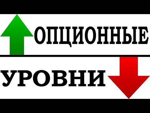 Опционные уровни на бирже и форекс