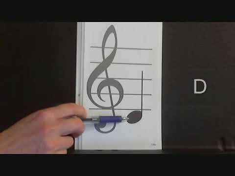 Names of Notes on Staff- Piano- Voice the Music Lessons & Coaching