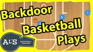 Backdoor Basketball Plays for Youth