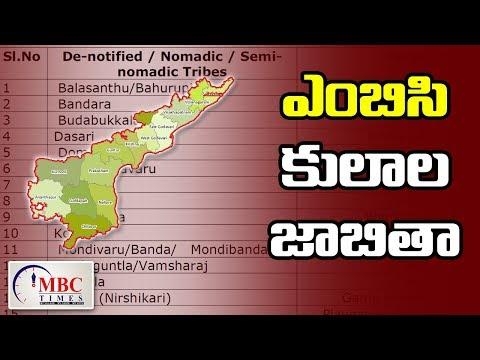 Andhra Pradesh MBC Caste List | Most Backward Classes | MBC