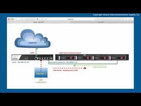 Configuracion de LDAP en un router Vigor2960