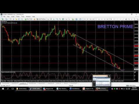 Introduction to Intraday & Scalping Gold Trading