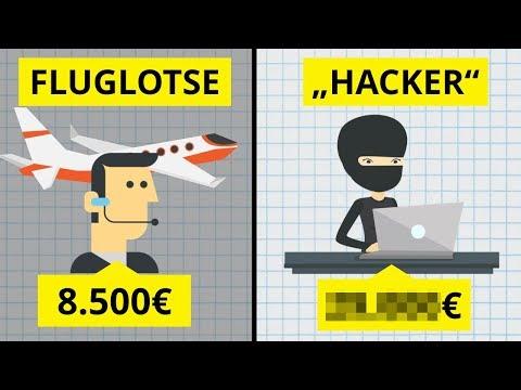 10 erstaunlich gut bezahlte Berufe ohne Studium bis zu 10.000€
