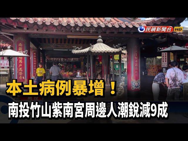 本土疫情爆發!紫南宮周邊人潮銳減9成-民視台語新聞