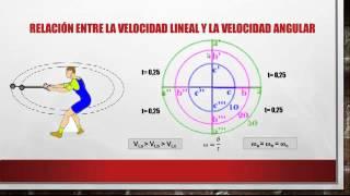 Relación entre la velocidad lineal y angular en el Deporte