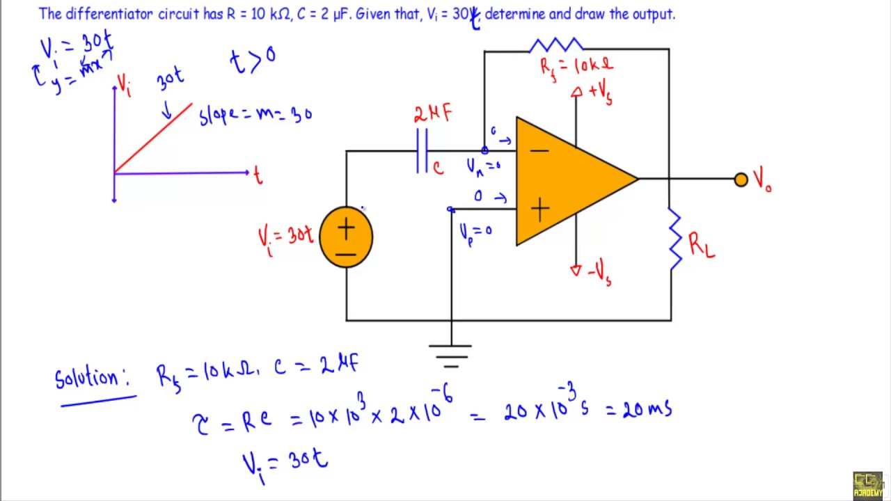 op amp differentiator circuit example youtube rh youtube com RC Circuit 741 Operational Amplifier Circuits