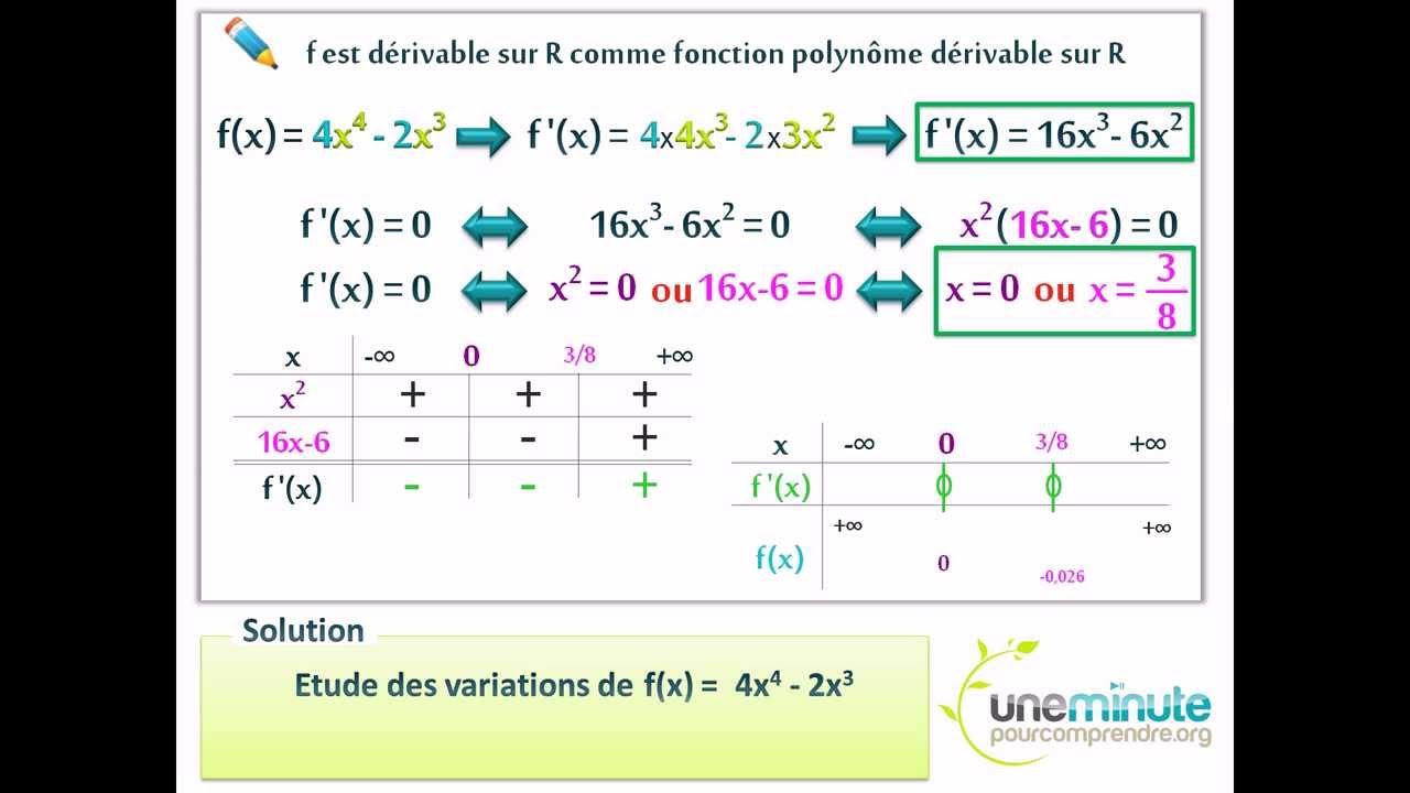 Tableau de Variation - Une Minute Pour Comprendre - YouTube