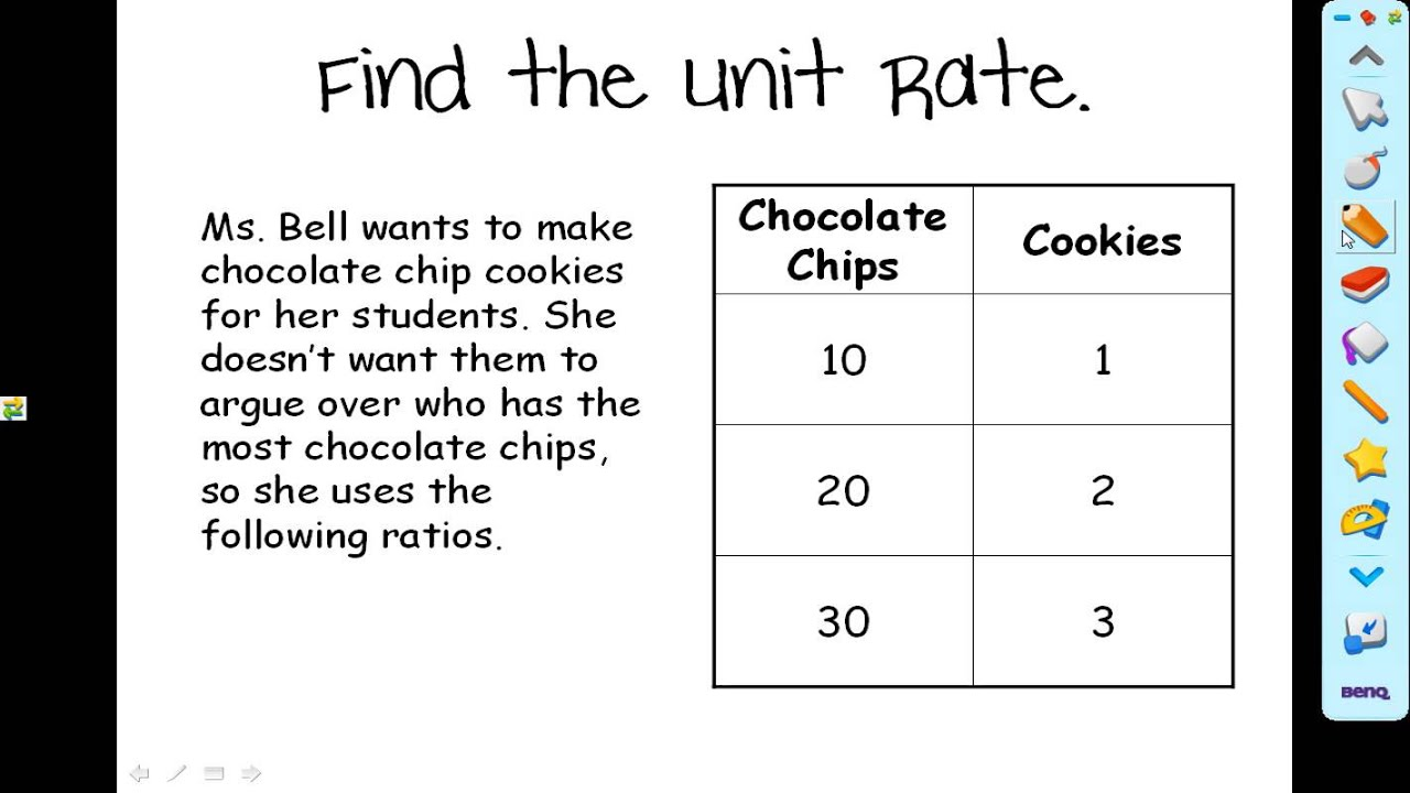How To Find The Unit Rate In A Table Or Graph