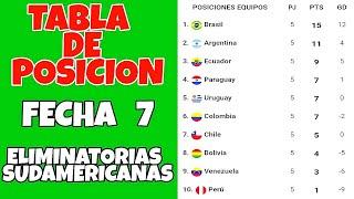 RESULTADOS Y TABLA DE POSICION DE LA FECHA 7 DE LAS ELIMINATORIAS SUDAMERICANAS