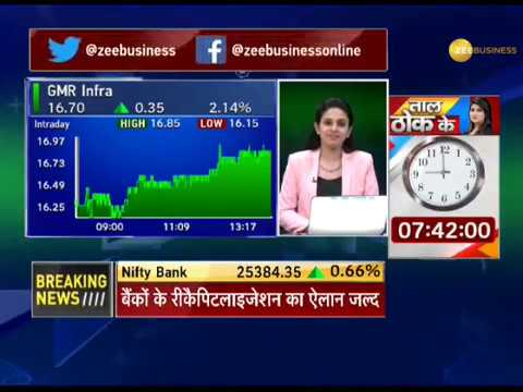 Midcap Bazaar: Muthoot finance, 3M India among top gainers of November 16, 2017