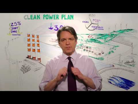 Clean Power Plan Explained