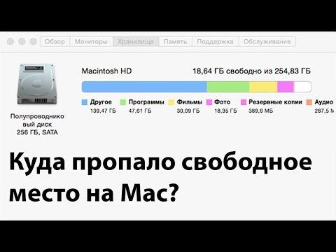 Как узнать свободное место на диске mac os