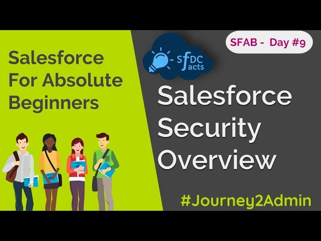 SFAB Day #9   Security In Salesforce   OWD   Roles   Profile   Permission Set   SFDCFacts