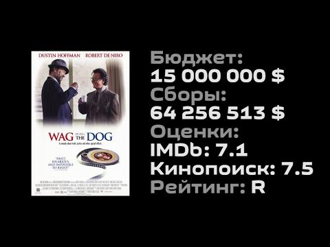 Вечерний Кинотеатр #31 Хвост Виляет Собакой (Плутовство)  Рекомендация фильма.