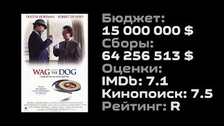 Вечерний Кинотеатр #31