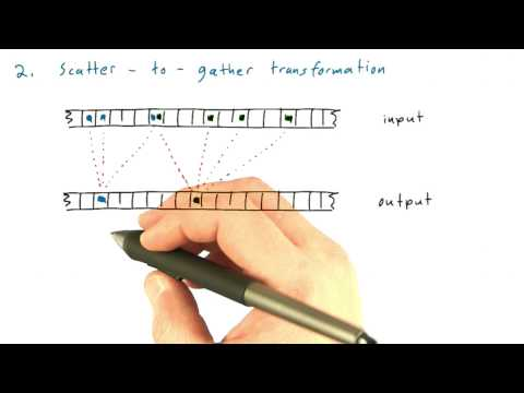Scatter To Gather Transformation - Intro to Parallel Programming