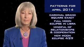 Astrology Forecast April 2014