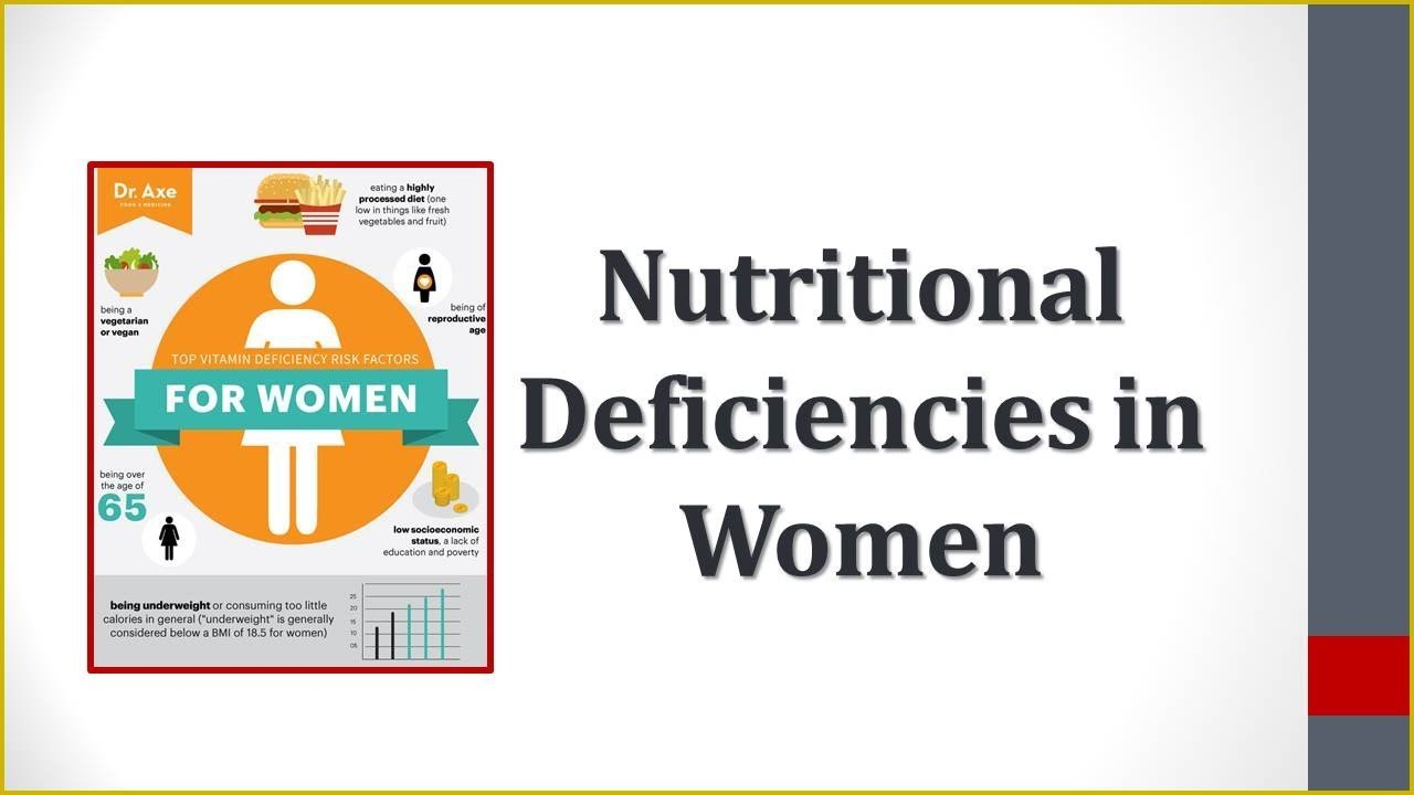 Nutritional Deficiencies In Women And Its Effects On Newborn Youtube