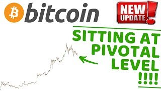 Bitcoin Price Technical Analysis  - Sitting at Pivotal Level!!!