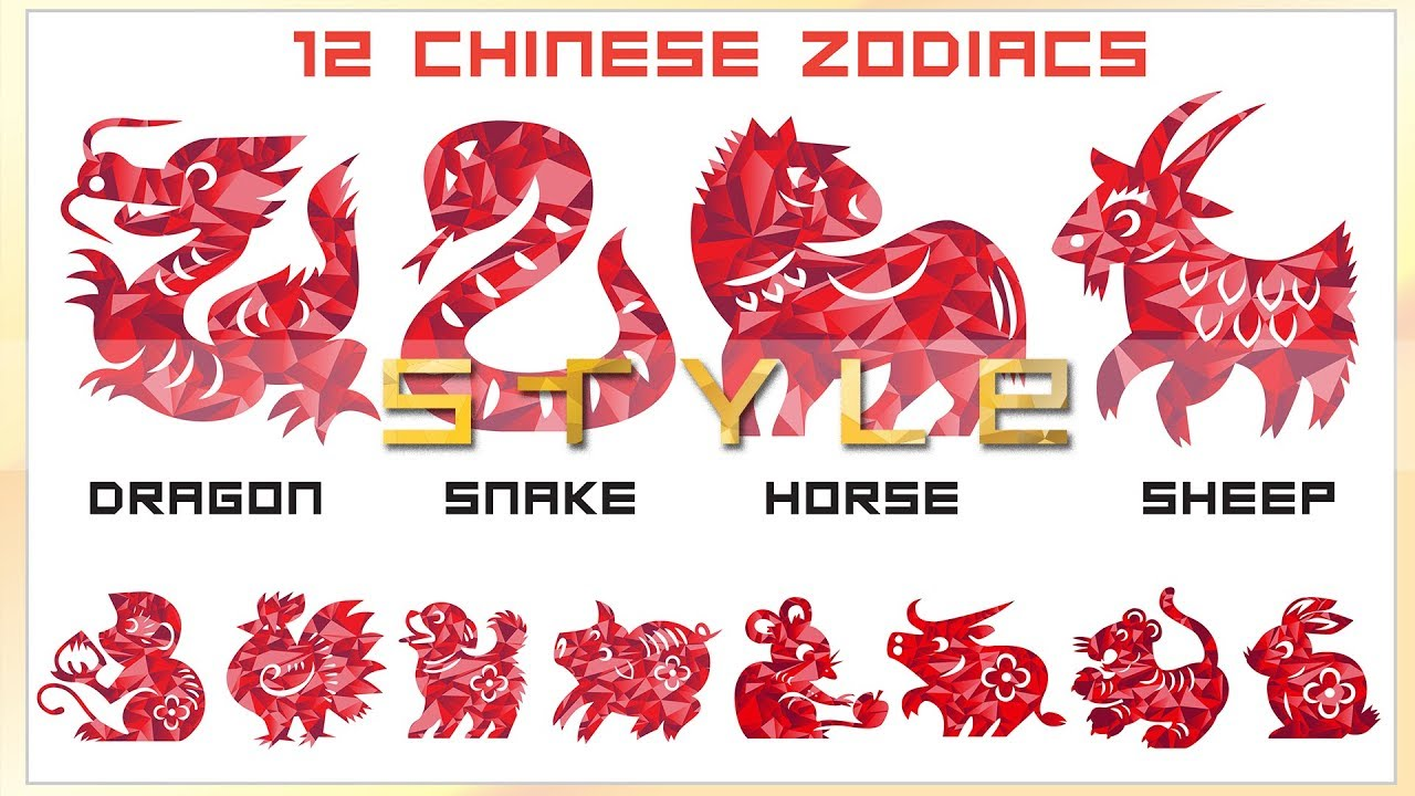 Year of the Pig: Zodiac predictions for the Dragon, Snake, Horse and Sheep