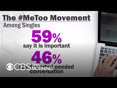 #metoo-has-affected-how-single-men-behave,-new-survey-finds