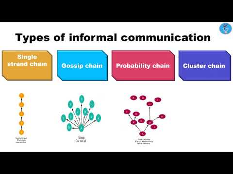 Formal And Informal Communication