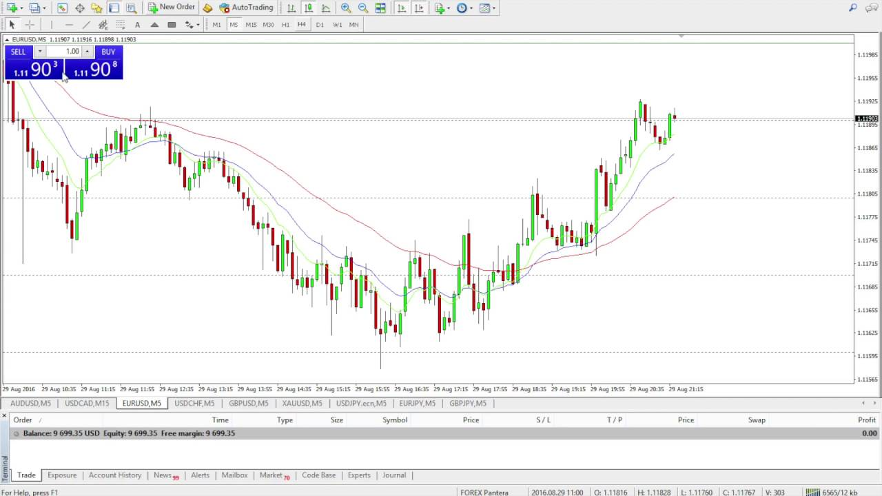 Update metatrader tutorial 4 placing orders