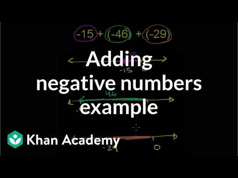 Adding negative numbers (example) | Negative numbers and absolute value | Pre-Algebra | Khan Academy