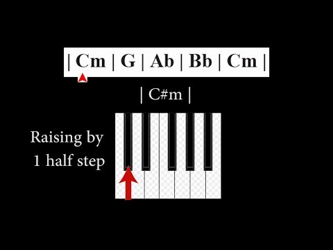 Music Theory Tutorial: How to Transpose a Chord Chart