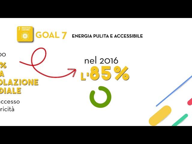 SDG's Goal 7: Energia pulita e accessibile