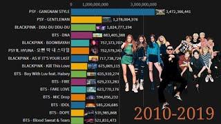 Baixar Youtube History of K-Pop (Most Viewed MV 2010-2019)