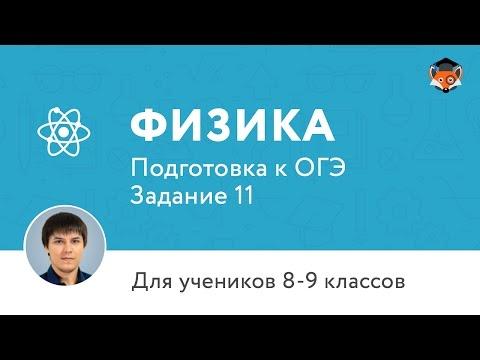 Работа для школьников в Киев - вакансии и резюме Украина