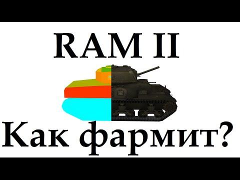 RAM II как фармит? доходность РАМ 2