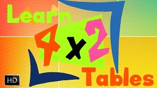 Learn Multiplication Table Of Two - 2 X 1 = 2  Tables For Children