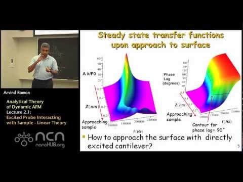 nanoHUB-U Fundamentals of AFM L2.1: Analytical Theory - Excited Probe Interacting with Sample