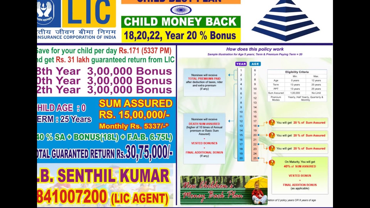 LIC AGENT IN CHENNAI, LIC BEST POLICY, LIC NEW POLICY ...