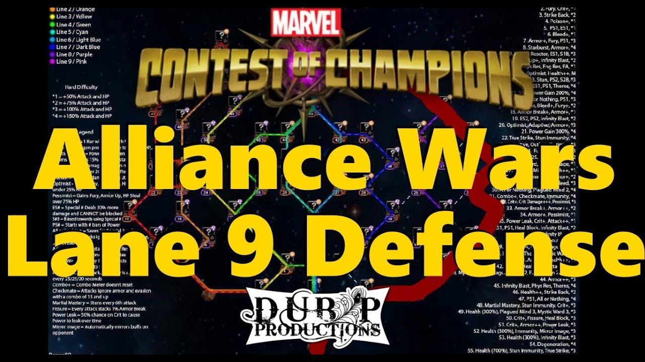 Marvel Contest of Champions: Alliance Wars Lane 9 Defense W/YeetOS