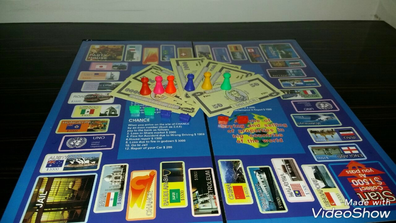International Business Game Photos Youtube