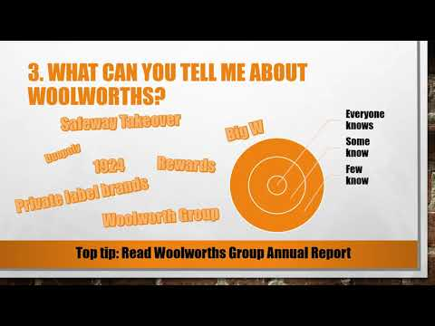 Top 5 Woolworths Australia Interview Questions And Answers
