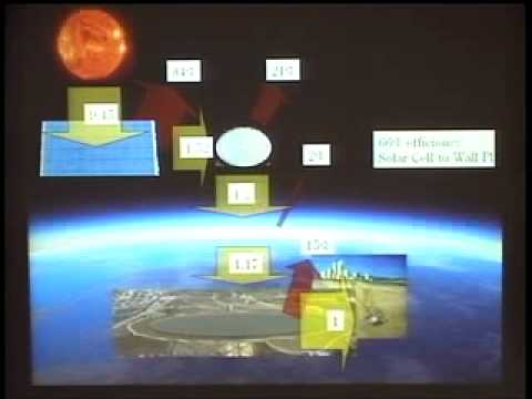 Space Based Solar Power: Extramural Lecture at IITm