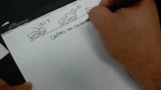 Colisões - Exercício Resolvido - FUVEST 2009