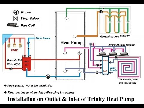 geothermal heat pump system designs youtube rh youtube com Florida Heat Pump Piping Diagram Florida Heat Pump Piping Diagram