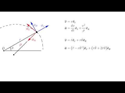 Tangential-Normal Coordinates vs. Polar Coordinates