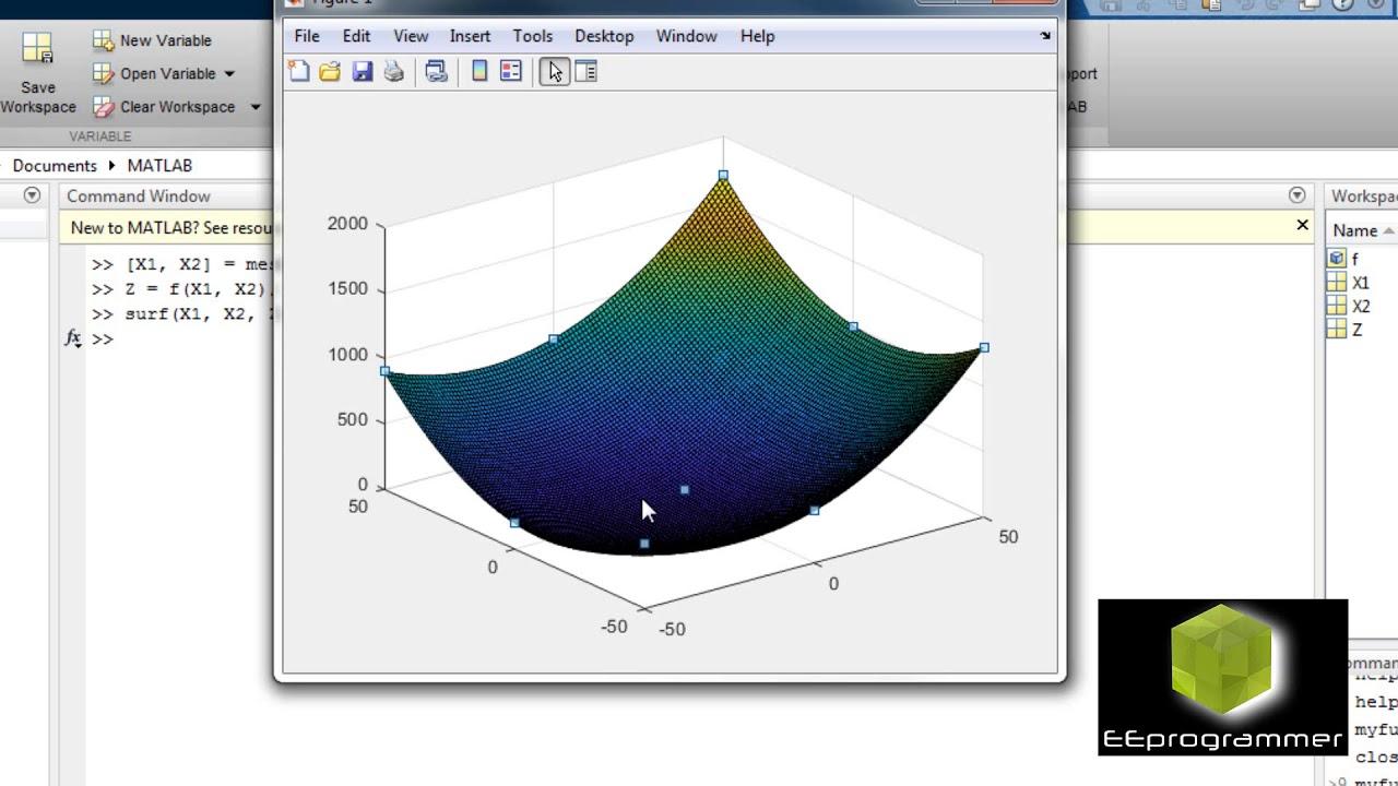 MATLAB tutorial: optimization using fminsearch