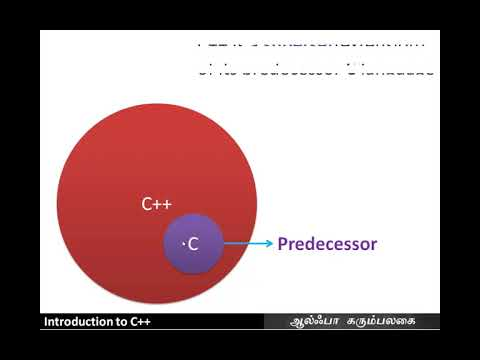 Introduction to C++ (+1 CS Chapter 9-01)