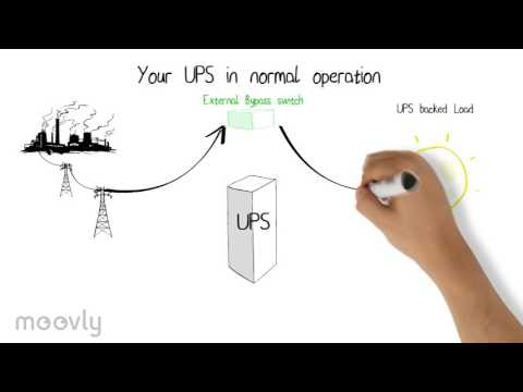 What is a UPS External Byp - YouTube Ups Byp Wiring Diagram on